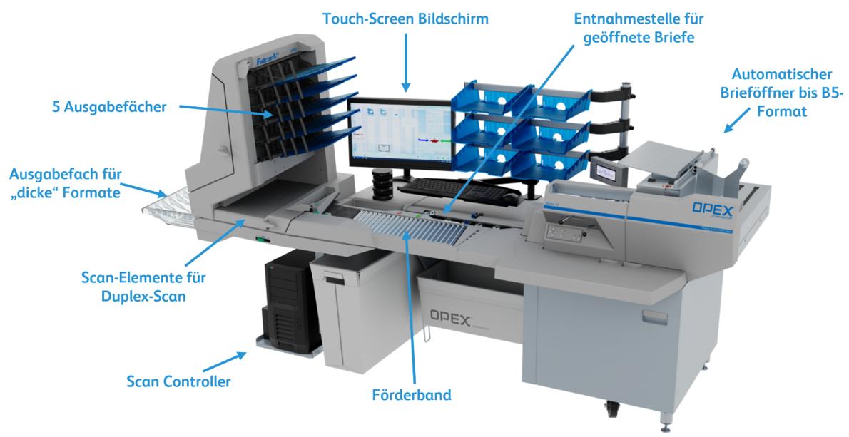 X-NRW OPEX Scanner